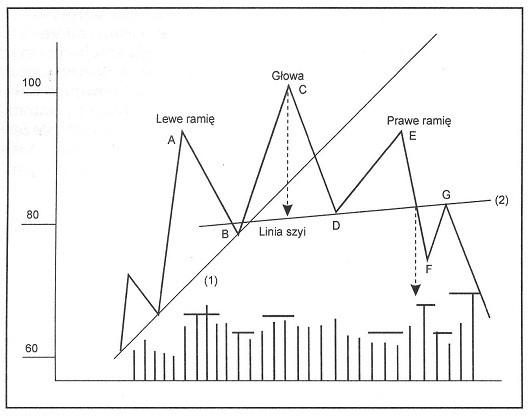 Волновая теория эллиотта бинарные опционы
