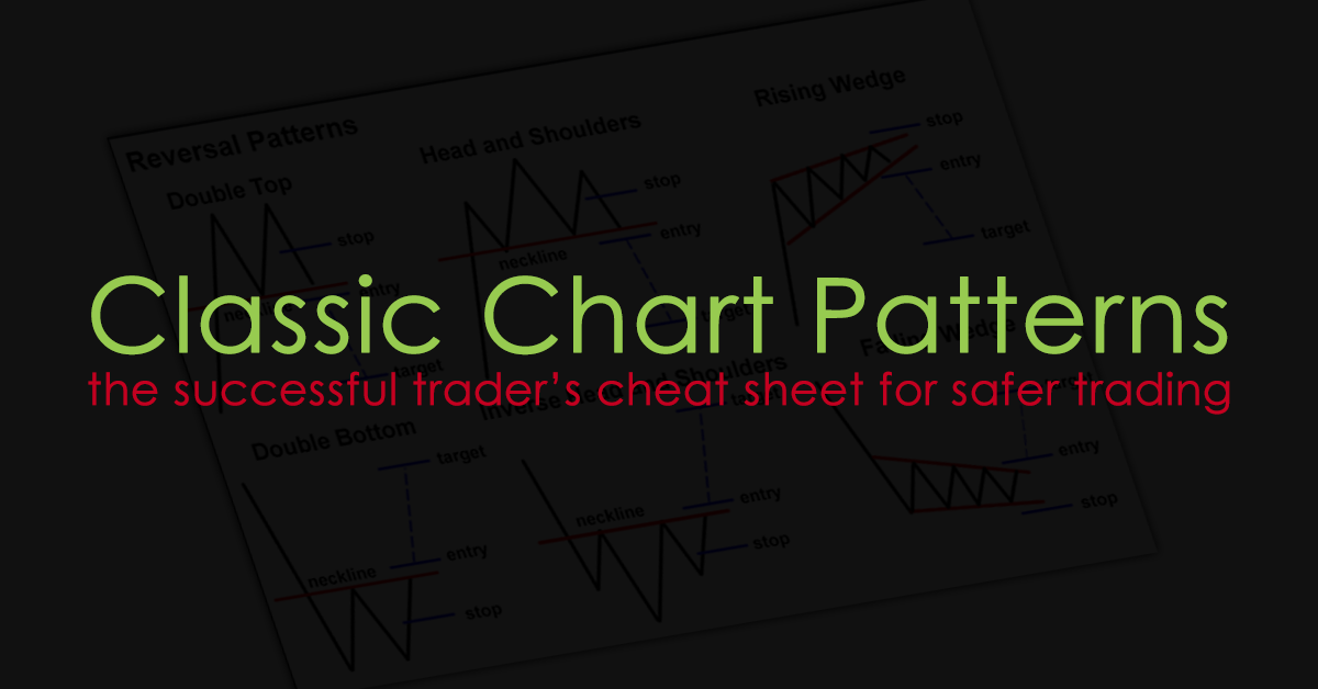 Classic Forex Chart Patterns